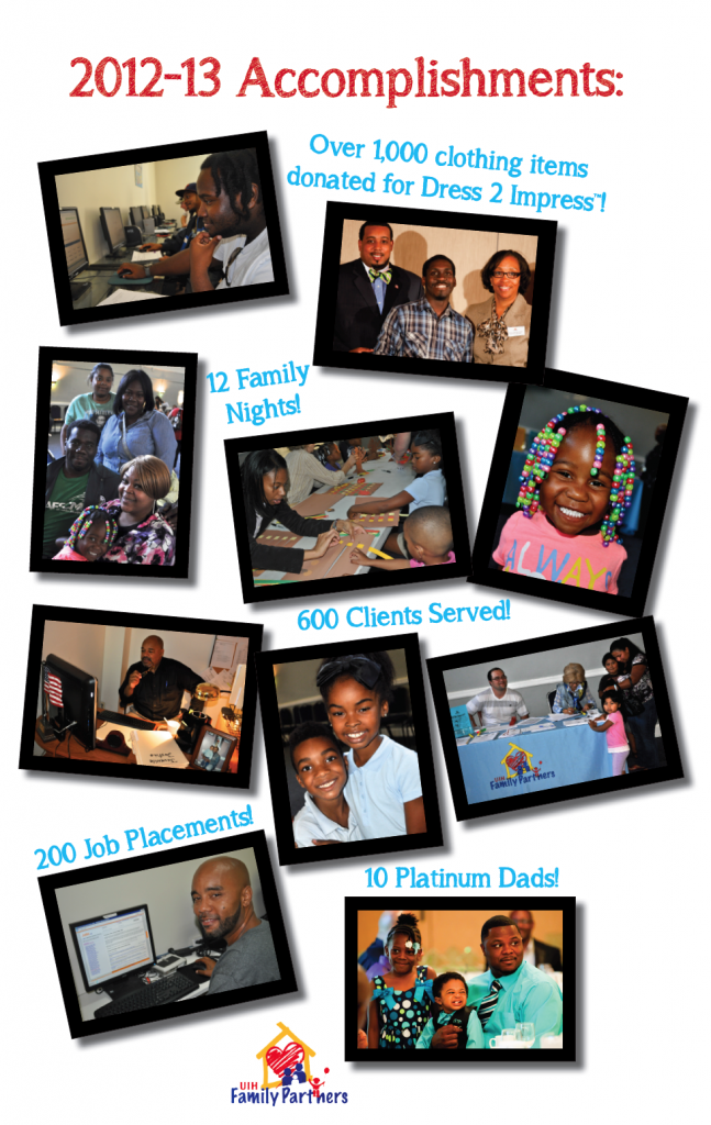 This photo collage highlighted some key moments in UIH's past year was a lot of fun to create!